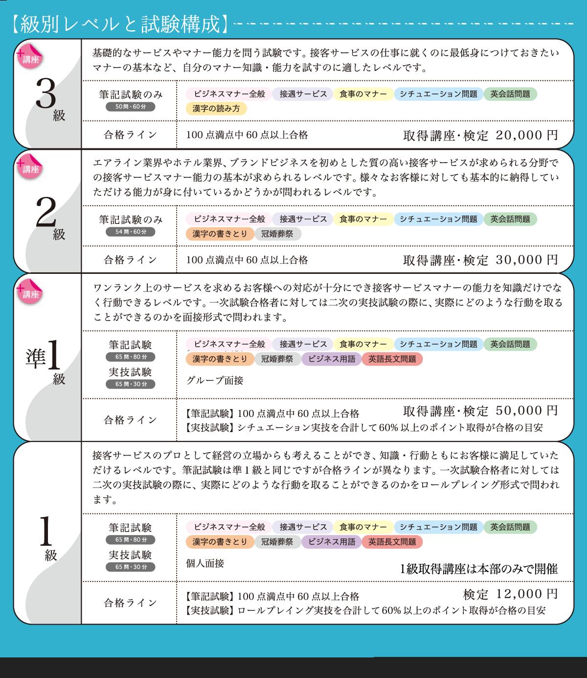 松山市人材事業補助金対象講座(法人・団体対象